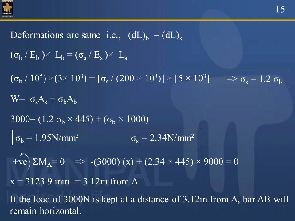 15Deformations are same i.e., (dL)b = (dL)s. (σb / Eb )× Lb = (σs / Es )× Ls. (σb / 105) ×(3× 103) = [σs / (200 × 103)] × [5 × 103]